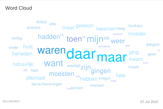 wordCloudDutch